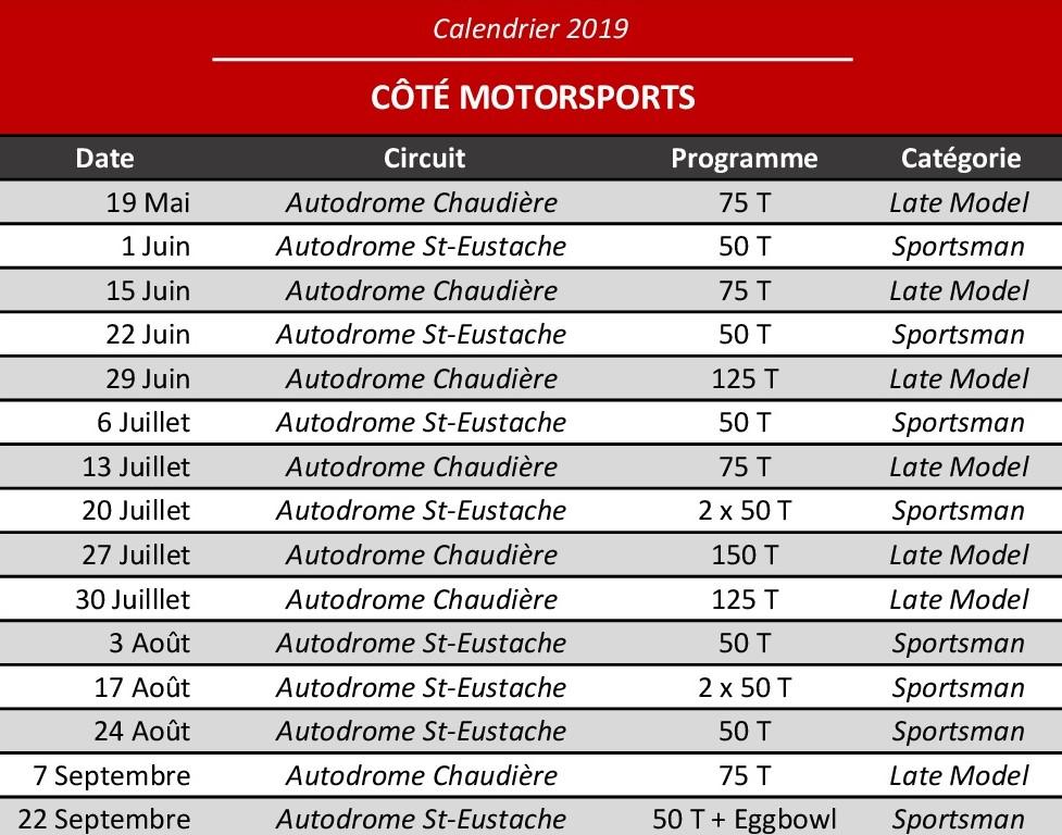 Temps Course Calendrier 2019.Le Retour Du Champion Local Et Provincial 2017 Steve Cote